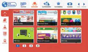 Browsing websites